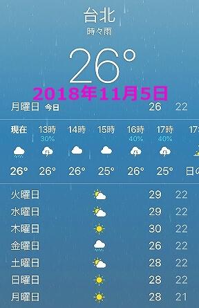 11月上旬 台湾 台北 気温 気候 天気予報