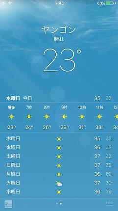 ミャンマー ヤンゴン 3月 気温