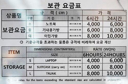 韓国 仁川空港 手荷物預かり所 場所 CJ大韓通運 料金