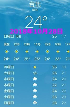 台湾 台北 気温 天気 温度 下旬