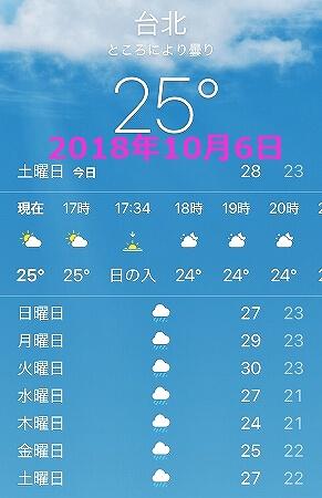台湾 台北 10月 気温 気候 服装