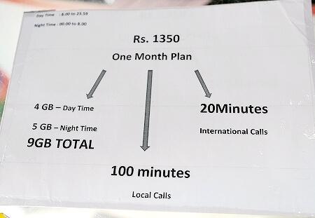 スリランカ コロンボ空港 SIMカード Dialog プラン