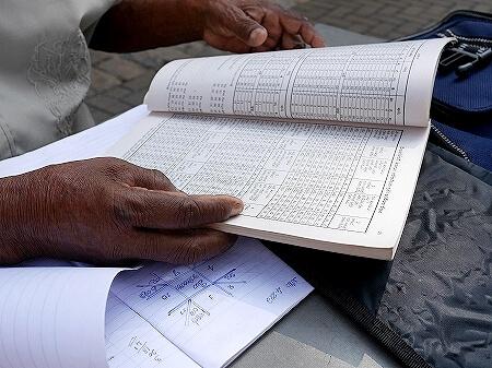スリランカ コロンボ 占星術 占い ホロスコープ HIS オプショナルツアー