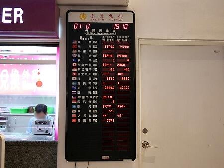 台湾 台北 桃園第1ターミナル おすすめ両替所 ターンテーブル 24時間営業 土日