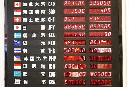 台湾 台北 桃園空港 第1ターミナル 両替所 銀行