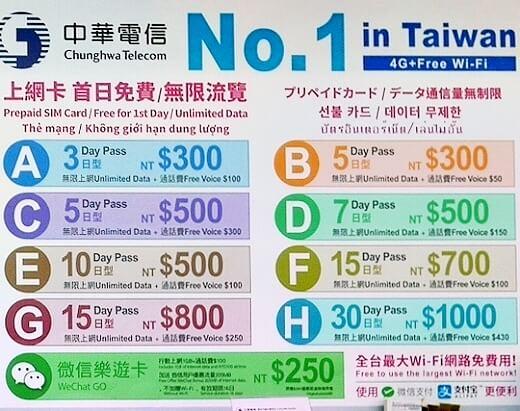 台湾 台北 桃園空港 第1ターミナル SIMカード 売り場 場所 料金 中華電信