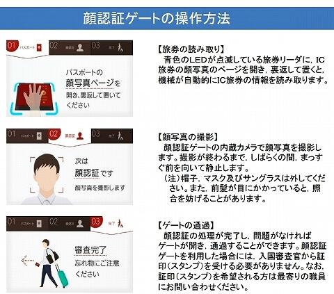 顔認証ゲート 入国審査 使用方法 操作方法 使い方