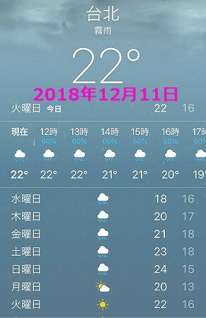 台湾 台北 12月 服装 気温 気候
