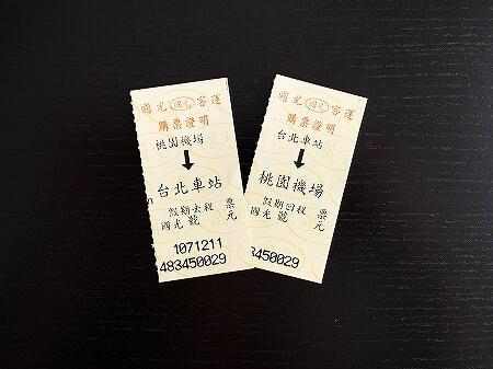 桃園空港-台北駅 往復 リムジンバス 割引チケット KKday 国光客運 國光客運 1819路線