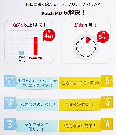 グアム バンビーノ Bambino セレクトショップ おすすめ 貼るサプリ パッチMD Patch MD 効果