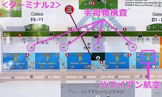 ハワイアン航空 ホノルル空港 チェックイン方法 ゲート 行き方 場所 ターミナル2 出国の流れ 地図 マップ