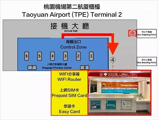 KKday Wi-Fiルーターレンタル 受け取り場所 桃園空港第2ターミナル 営業時間 台湾大哥大 ポケットwifi