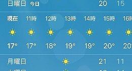 9月中旬~下旬のウラジオストクの気候・服装に関するアドバイス♡晴天率が高く8月よりおすすめ!