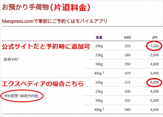 香港エクスプレス 預け荷物料金 公式サイト エクスペディア 違い