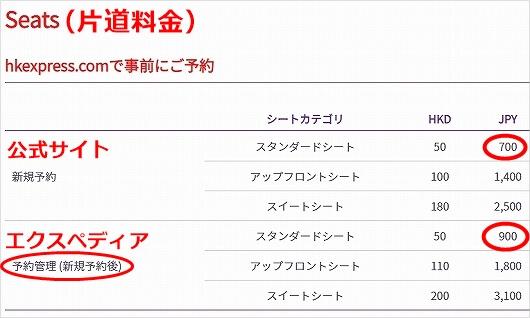 香港エクスプレス 席指定料金 公式サイト エクスペディア 違い 手数料