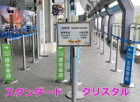 香港 ゴンピン360 ケーブルカー クリスタルキャビン 昂坪360 東涌駅 場所 乗り方 行き方 地図 マップ 値段 料金