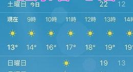 12月上旬の香港の気候・服装に関するアドバイス♡(~1月まで大体同じ)